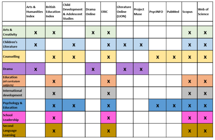 Database grid Jan 2020
